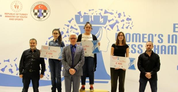 2019 Avrupa Kadınlar Satranç Şampiyonası