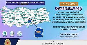 Kahramanmaraş Valisi Coşkun'dan salgın tedbirlerine uyan vatandaşlara teşekkür